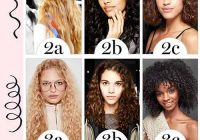 Stylish 20 amazing hairstyles for curly hair for girls Cute Hairstyles For Short Curly Hair For School Choices